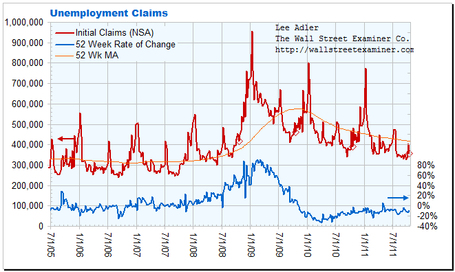 Unemployment Claims Data and Economists' Exploding Brain Syndrome