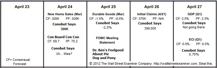 Weekly Conomic Calendar- Click to enlarge
