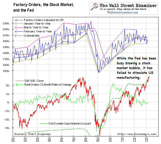 Factory Orders - Click to enlarge