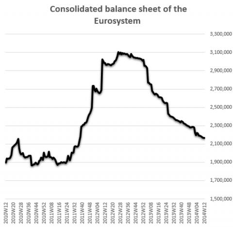 ECB+balance+sheet[1]