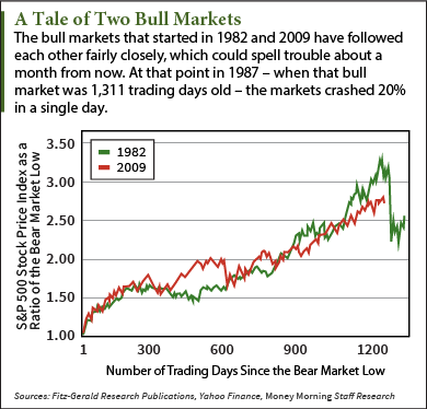 Stock-Market-crash-2014[1]