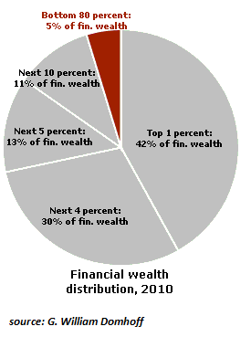 wealth-distribution3-14[1]