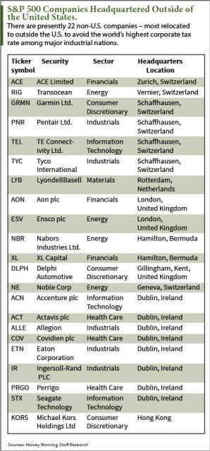 20140728-tax-inversion-deals-chart[1]