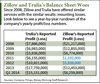 20140728_trla-stock-z-stock[1]