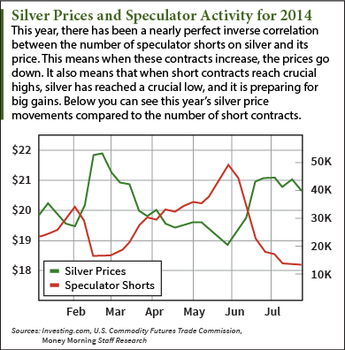 20140811-august-silver-prices[1]