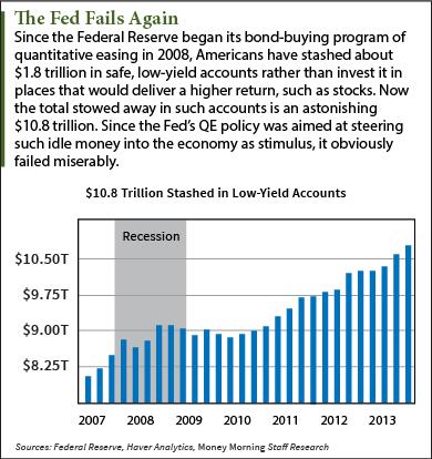 20140825-Fed-policy[1]