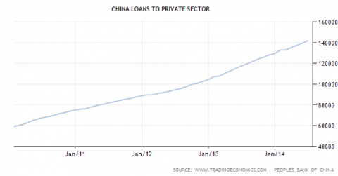 Loans+to+private+sector[1]