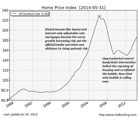 home-prices8-14[1]