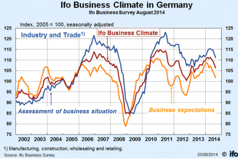 ifo+Germany[1]