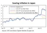 Japan-CPI-2010-2014_September