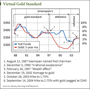 gold-300x297