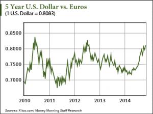 Eurozone-conflict-300x224