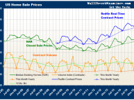 Existing Home Sales- Click to enlarge