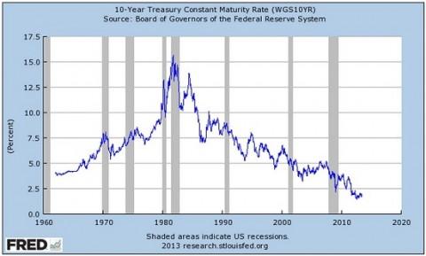 10-yr-treasury