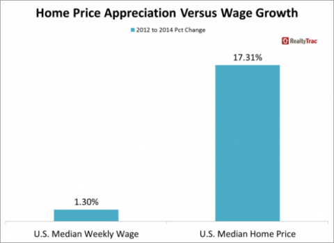 median-home-price-vs-wages_0