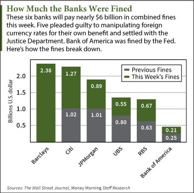 Banks-Owe
