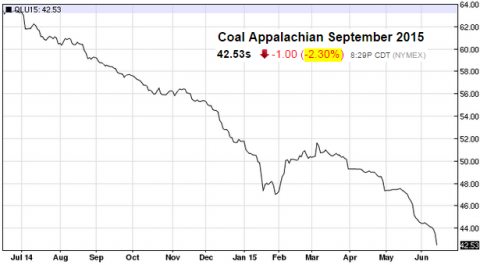 Coal Appalachian September
