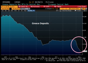 greekdeposits