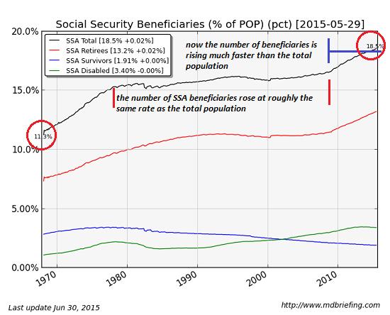 social-security6-15