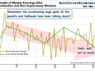 Average Weekly Earnings Growth Downtrend- Click to enlarge