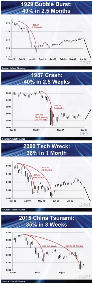 4-Stock-Market-Crash-Charts