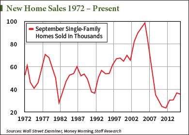 housing-market-chart-1