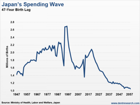 Japans-Spending-Wave-768x578
