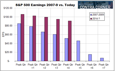 sp500earnings2-480x296