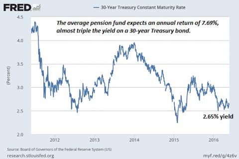 30-yr-Treasury5-16a