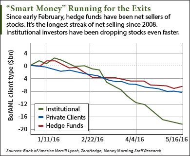 6-2-16-hedge-fund-market-crash