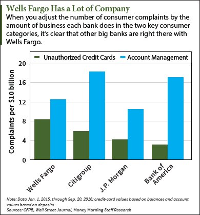 wells-fargo-a-lot-of-company-graphic